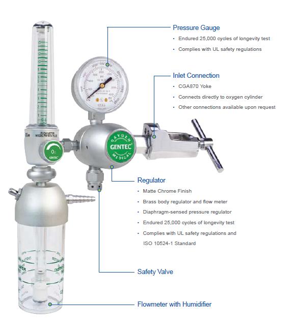 Oxygen Cylinder bd
